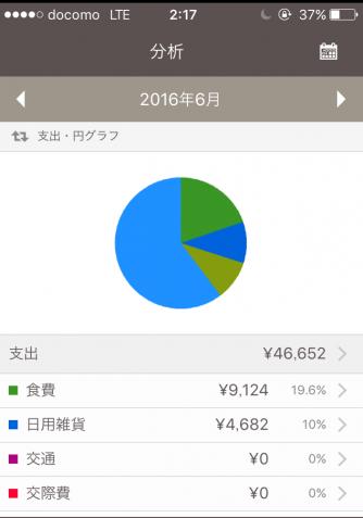 ママ家計簿アプリ画像5